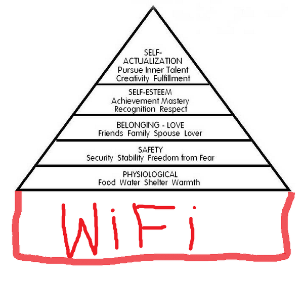 Maslow's Hierarchy of Needs plus WiFi